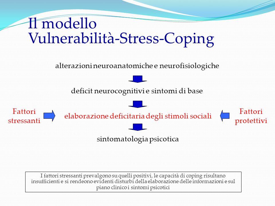 Il modello Vulnerabilità-Stress-Coping