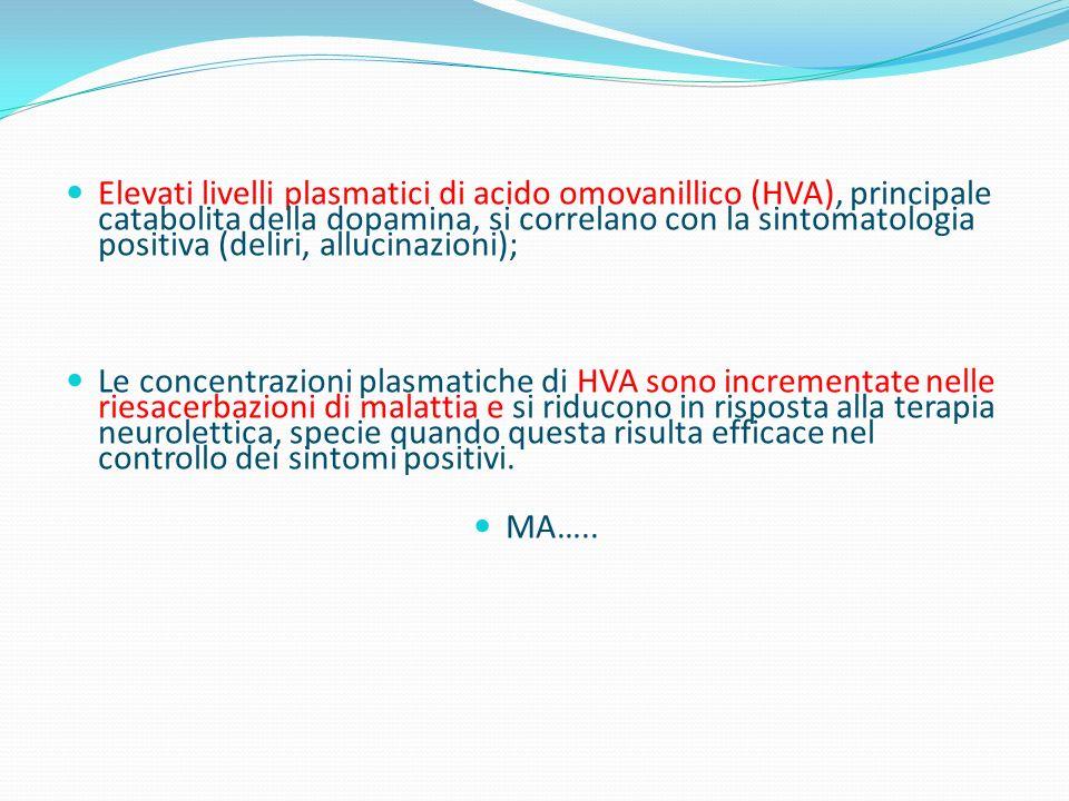 Elevati livelli plasmatici di acido omovanillico (HVA), principale catabolita della dopamina, si correlano con la sintomatologia positiva (deliri, allucinazioni);