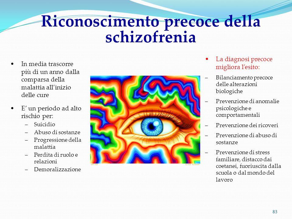 Riconoscimento precoce della schizofrenia