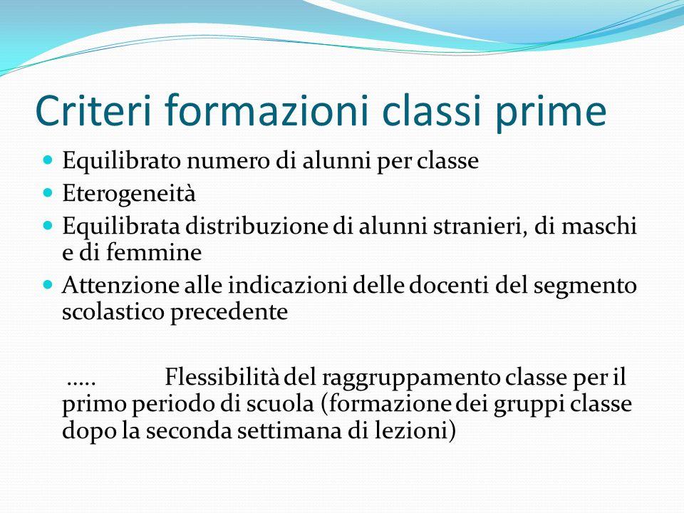 Criteri formazioni classi prime
