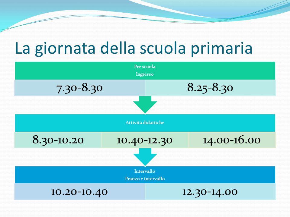 La giornata della scuola primaria
