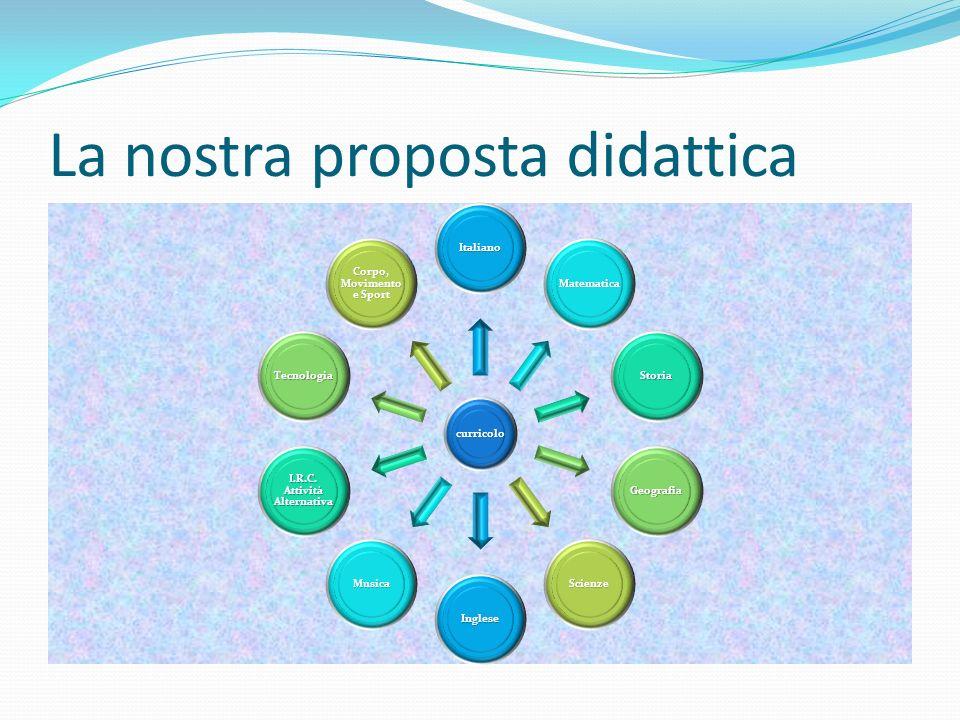 La nostra proposta didattica