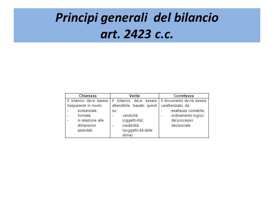 Principi generali del bilancio art. 2423 c.c.