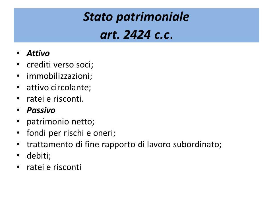 Stato patrimoniale art. 2424 c.c.