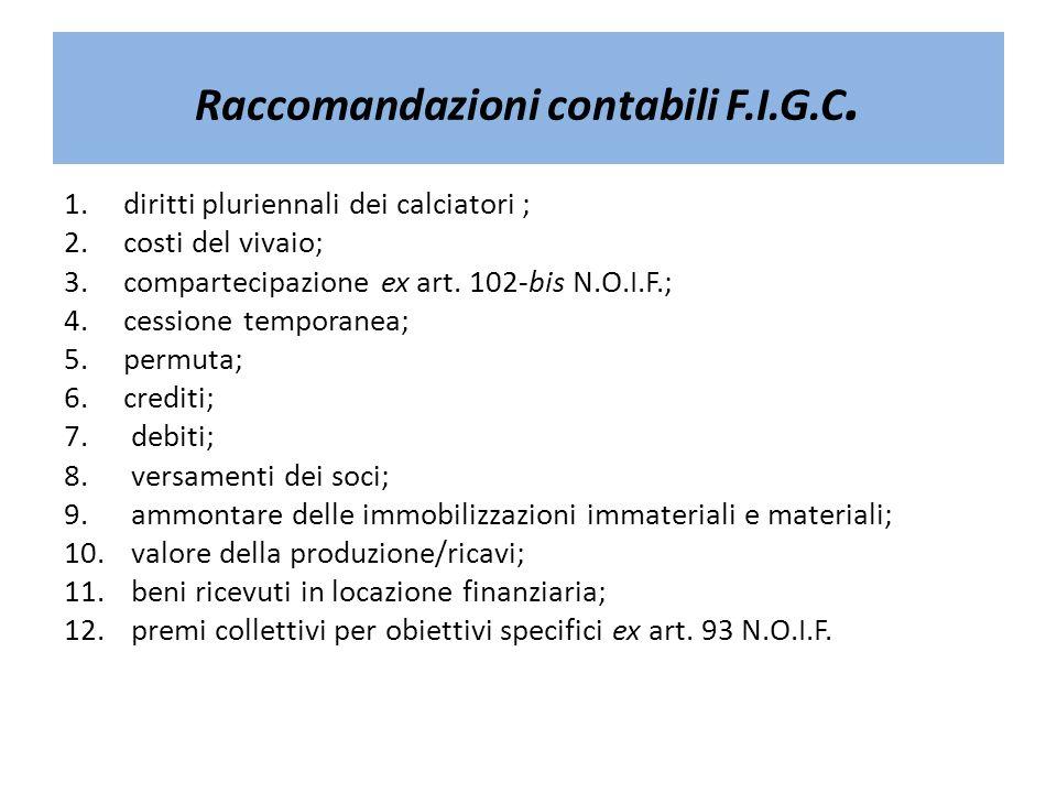 Raccomandazioni contabili F.I.G.C.