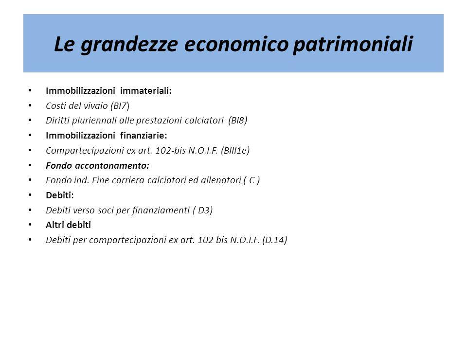 Le grandezze economico patrimoniali