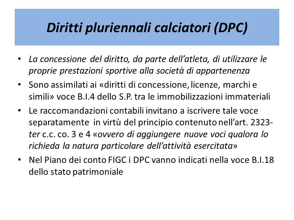 Diritti pluriennali calciatori (DPC)