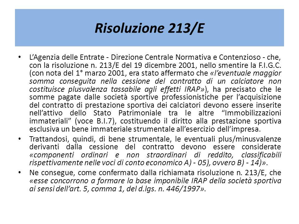 Risoluzione 213/E