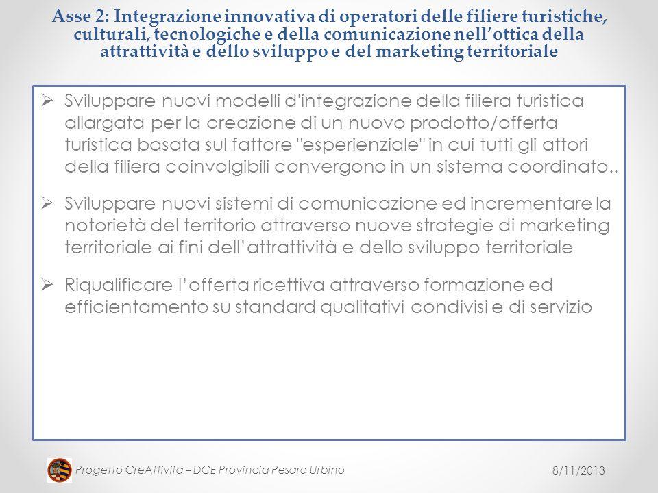 Asse 2: Integrazione innovativa di operatori delle filiere turistiche, culturali, tecnologiche e della comunicazione nell'ottica della attrattività e dello sviluppo e del marketing territoriale