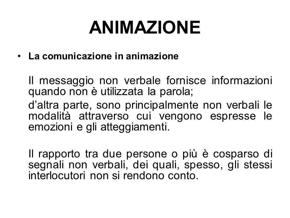ANIMAZIONE La comunicazione in animazione. Il messaggio non verbale fornisce informazioni quando non è utilizzata la parola;