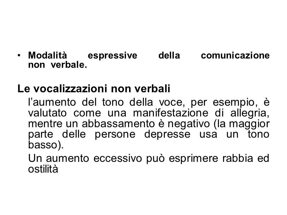 Le vocalizzazioni non verbali