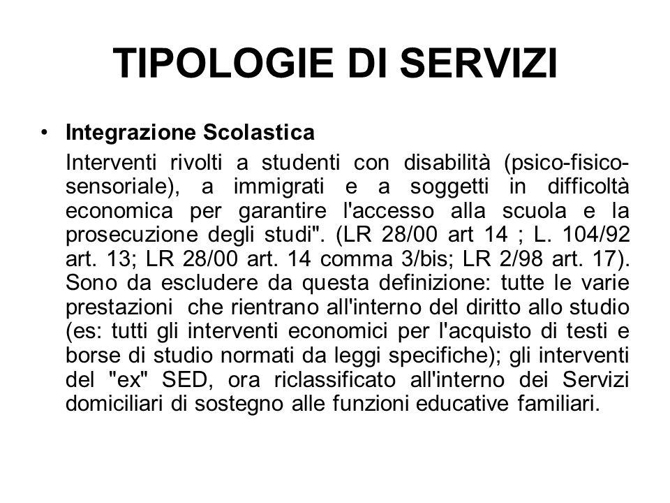 TIPOLOGIE DI SERVIZI Integrazione Scolastica