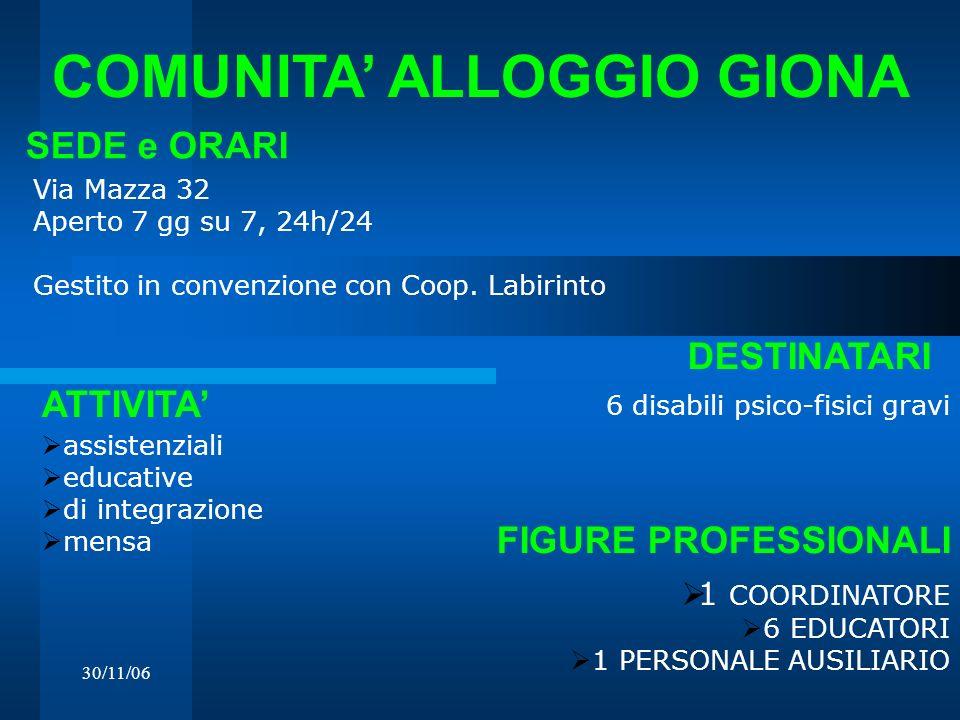 COMUNITA' ALLOGGIO GIONA