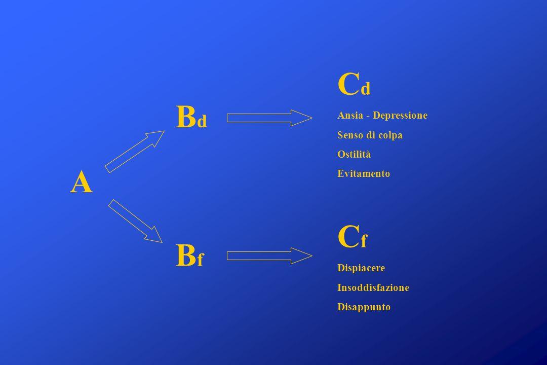 Cd Bd A Cf Bf Ansia - Depressione Senso di colpa Ostilità Evitamento