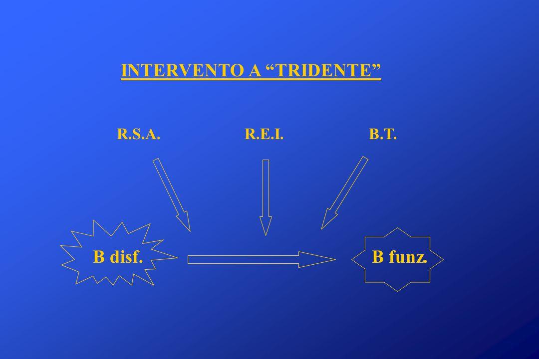 INTERVENTO A TRIDENTE