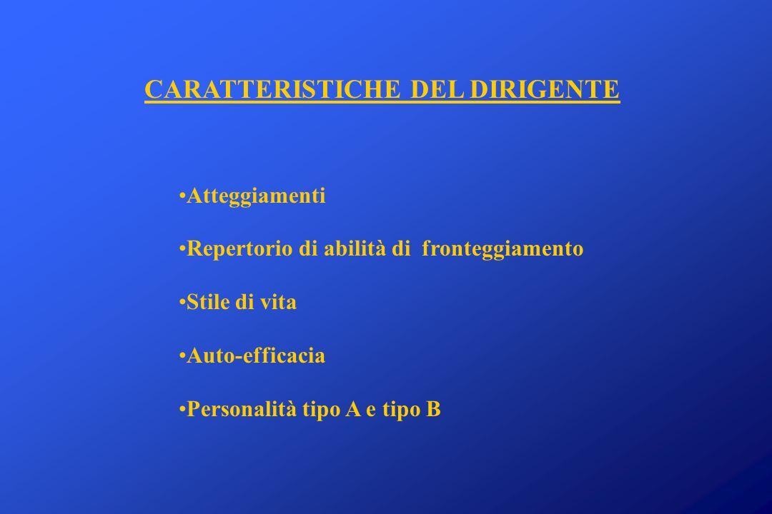CARATTERISTICHE DEL DIRIGENTE