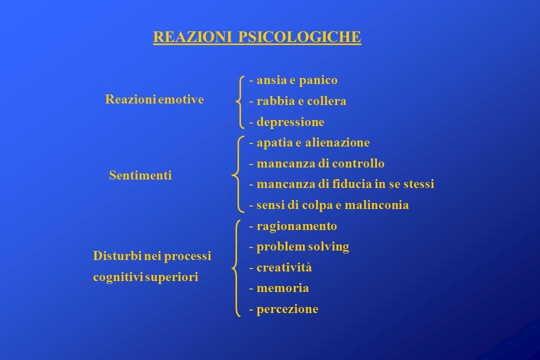 REAZIONI PSICOLOGICHE