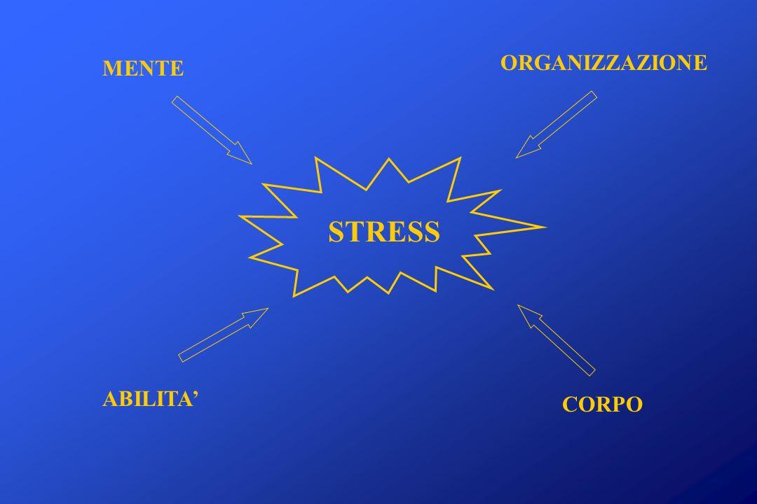 ORGANIZZAZIONE MENTE STRESS ABILITA' CORPO