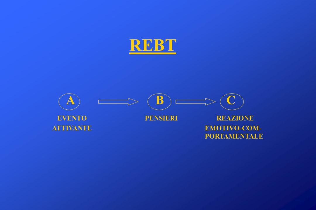REBT A B C EVENTO PENSIERI REAZIONE ATTIVANTE EMOTIVO-COM-