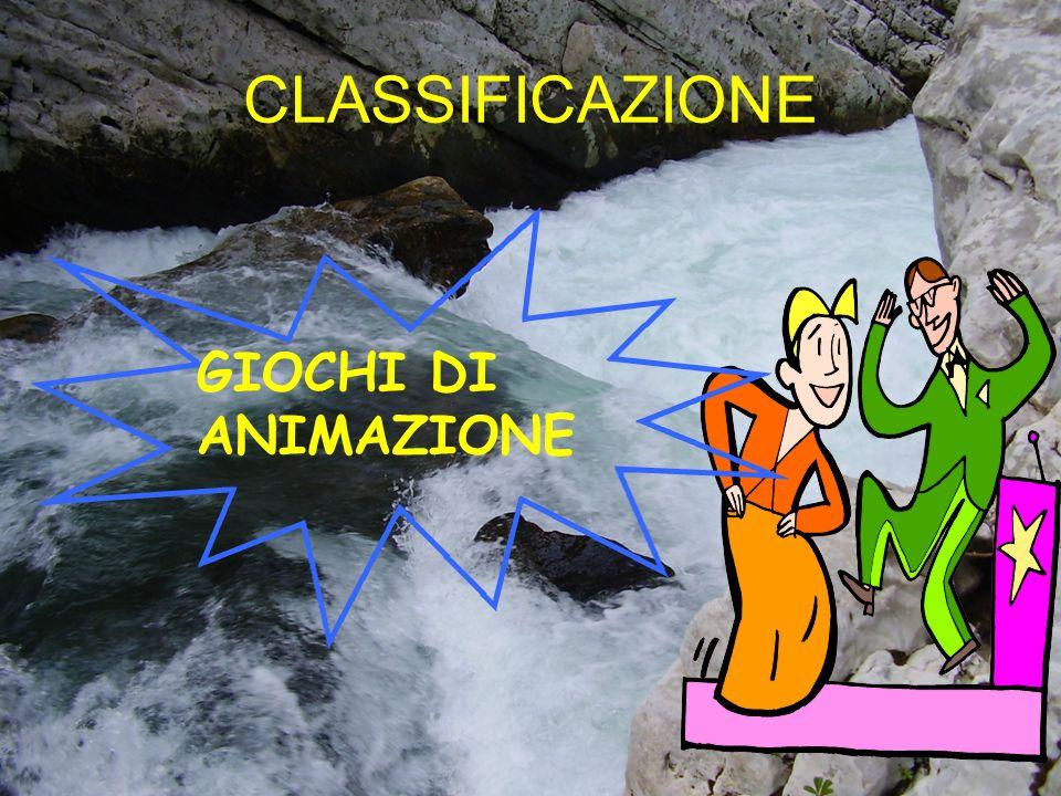 CLASSIFICAZIONE GIOCHI DI ANIMAZIONE
