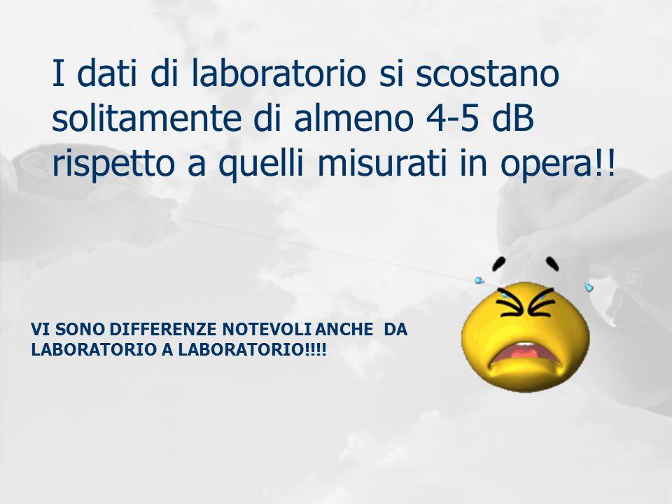 I dati di laboratorio si scostano solitamente di almeno 4-5 dB rispetto a quelli misurati in opera!!