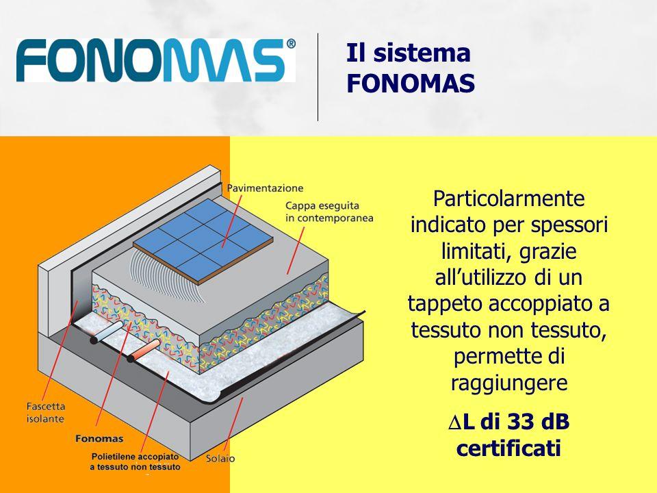 Il sistema FONOMAS