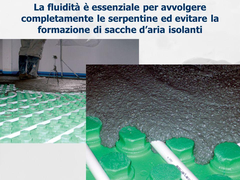 La fluidità è essenziale per avvolgere completamente le serpentine ed evitare la formazione di sacche d'aria isolanti