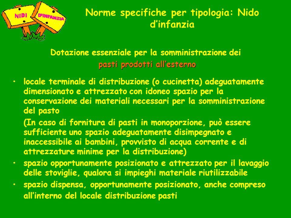 Norme specifiche per tipologia: Nido d'infanzia