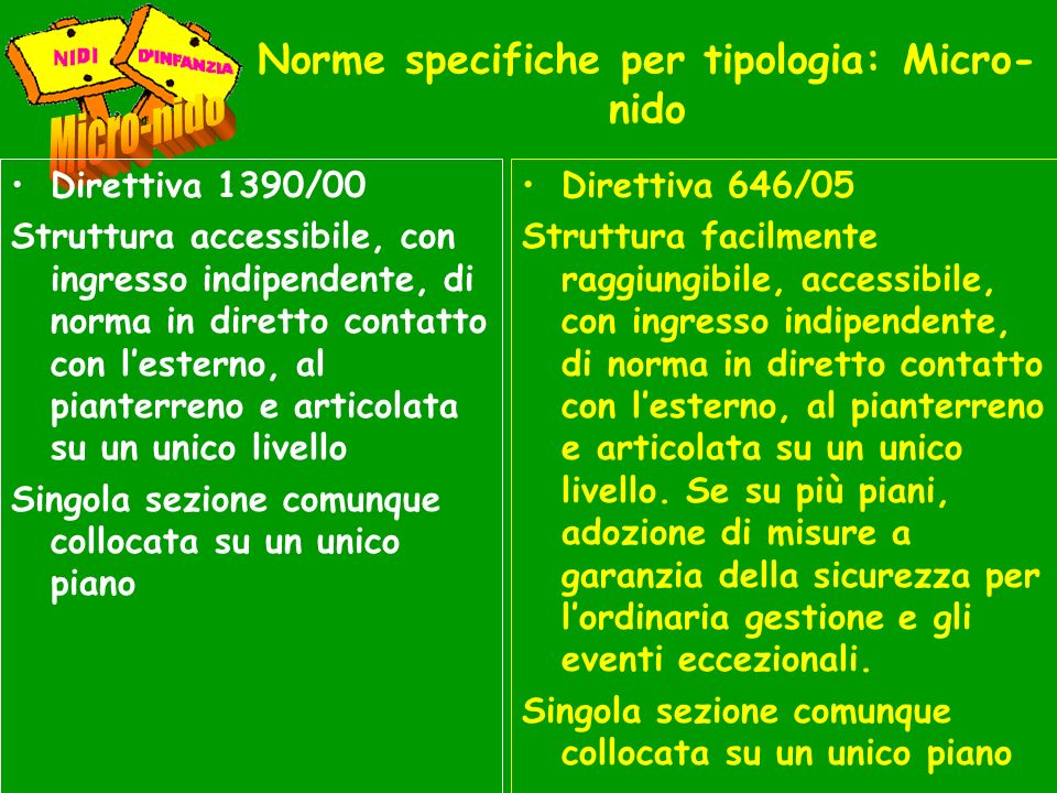 Norme specifiche per tipologia: Micro-nido