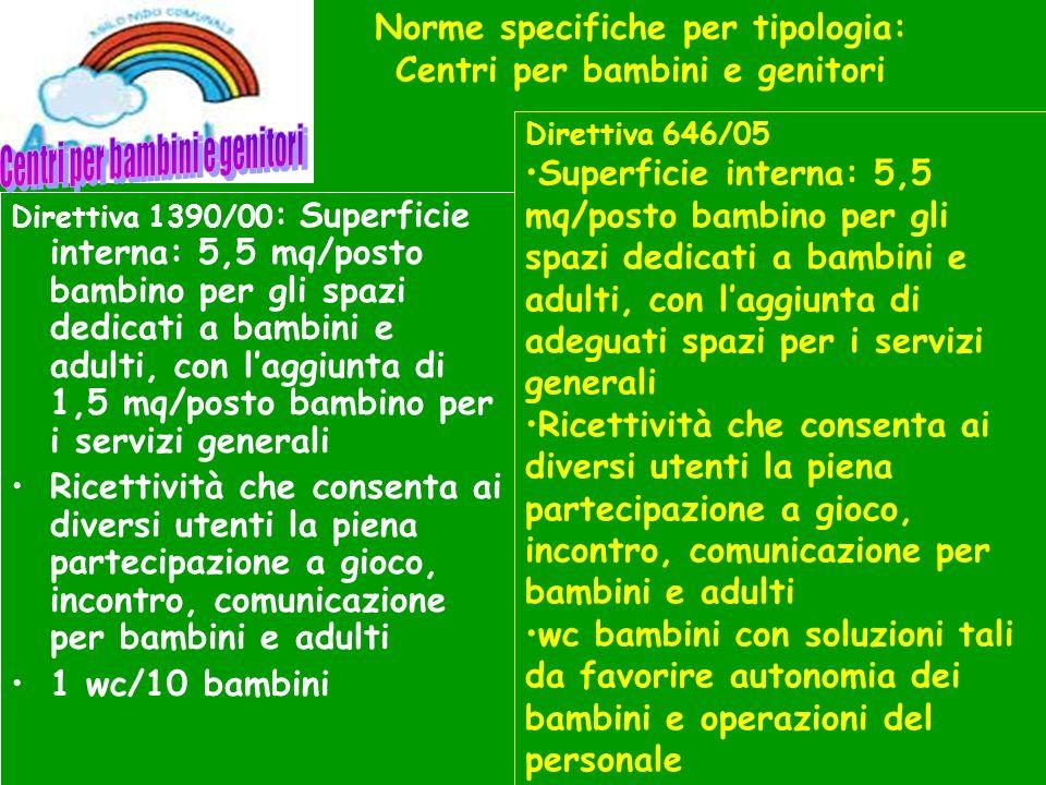 Norme specifiche per tipologia: Centri per bambini e genitori