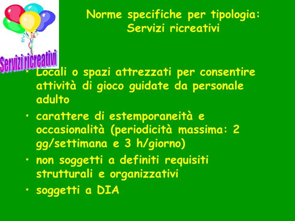 Norme specifiche per tipologia: Servizi ricreativi