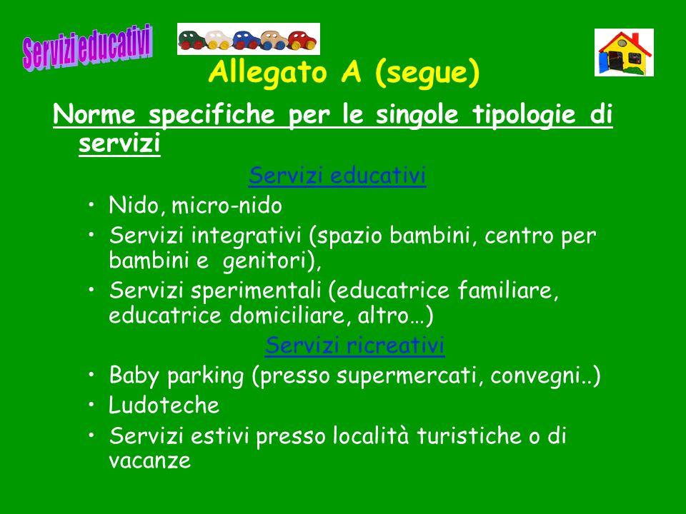 Servizi educativi Allegato A (segue) Norme specifiche per le singole tipologie di servizi. Servizi educativi.