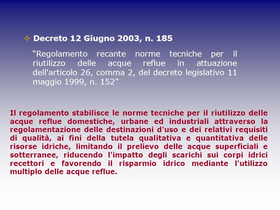 Decreto 12 Giugno 2003, n. 185