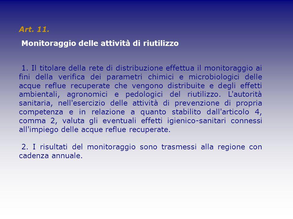 Art. 11. Monitoraggio delle attività di riutilizzo.