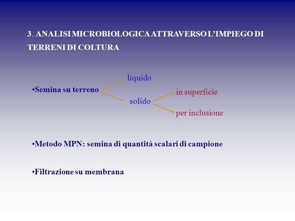 3. ANALISI MICROBIOLOGICA ATTRAVERSO L'IMPIEGO DI TERRENI DI COLTURA