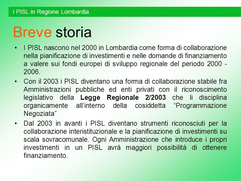 I PISL in Regione Lombardia