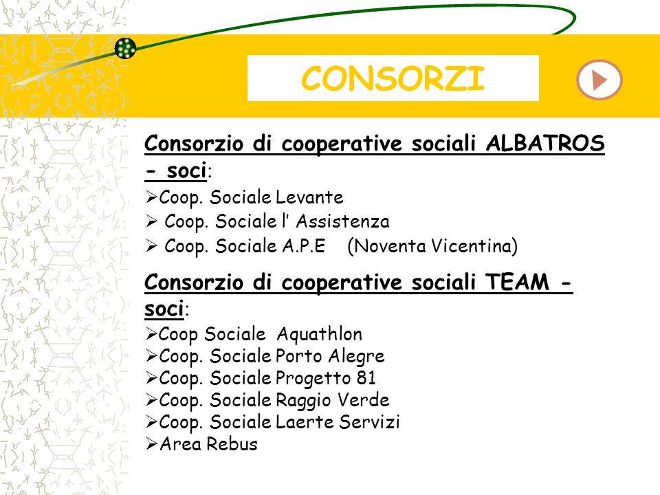 CONSORZI Consorzio di cooperative sociali ALBATROS - soci: