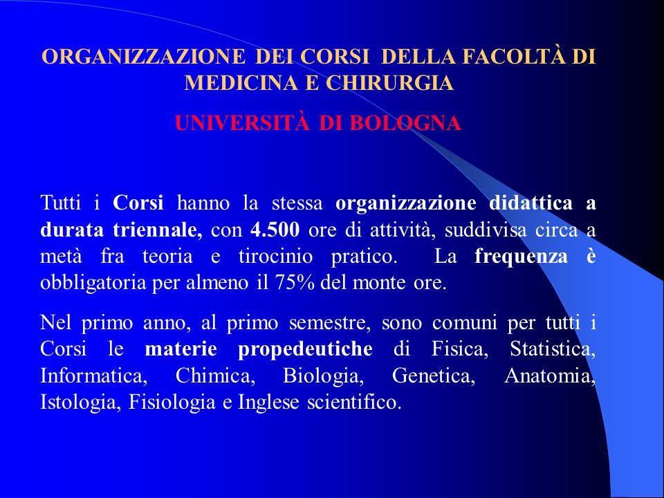 ORGANIZZAZIONE DEI CORSI DELLA FACOLTÀ DI MEDICINA E CHIRURGIA