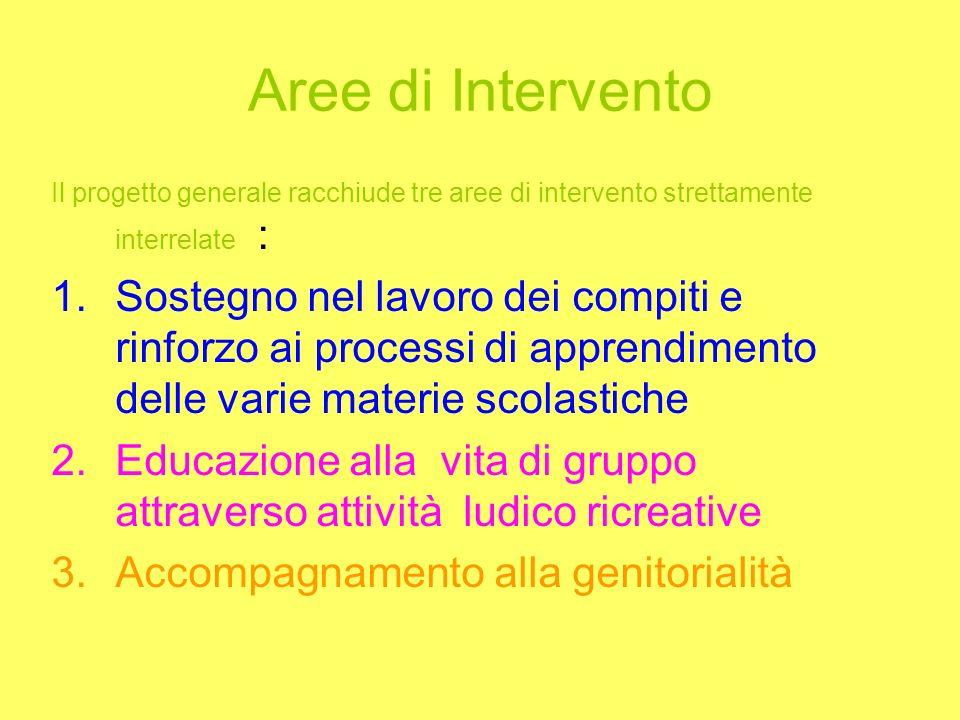 Aree di Intervento Il progetto generale racchiude tre aree di intervento strettamente interrelate :