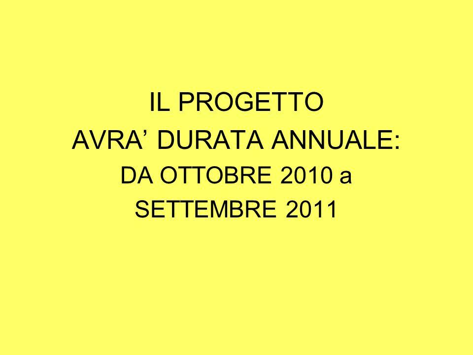 IL PROGETTO AVRA' DURATA ANNUALE: DA OTTOBRE 2010 a SETTEMBRE 2011