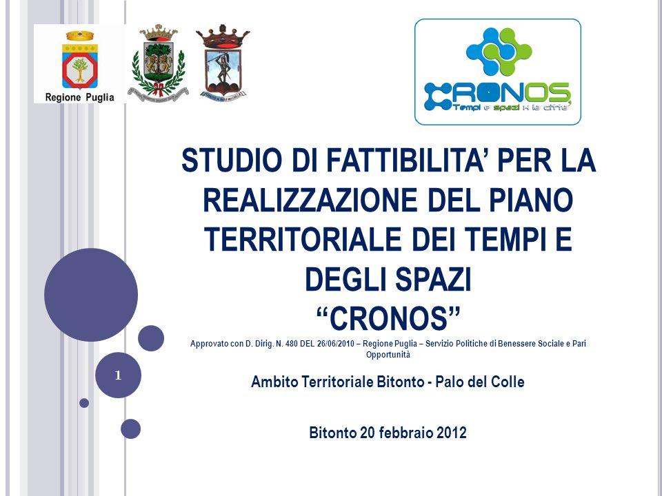 Ambito Territoriale Bitonto - Palo del Colle Bitonto 20 febbraio 2012