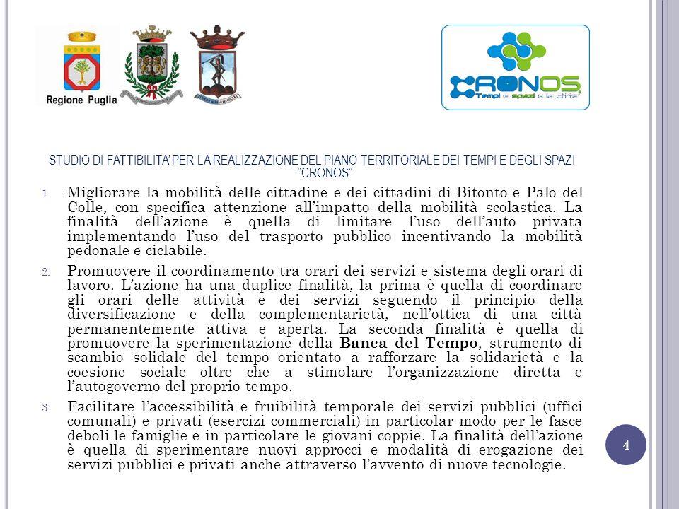 STUDIO DI FATTIBILITA' PER LA REALIZZAZIONE DEL PIANO TERRITORIALE DEI TEMPI E DEGLI SPAZI CRONOS