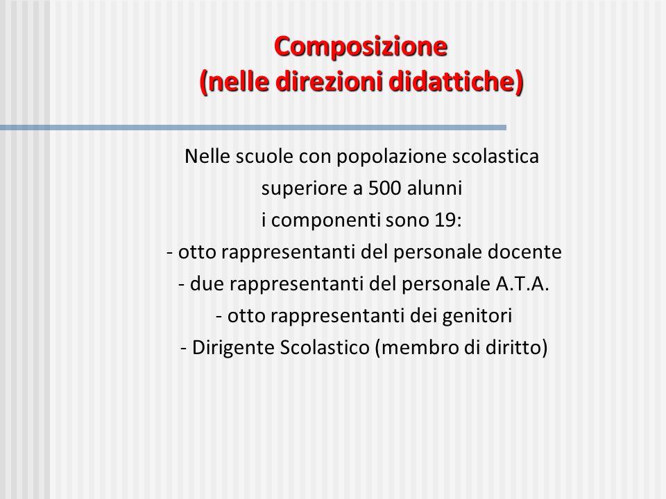 Composizione (nelle direzioni didattiche)