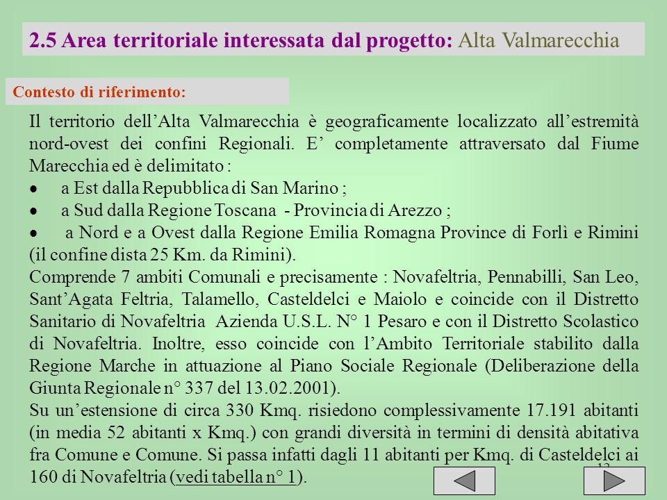2.5 Area territoriale interessata dal progetto: Alta Valmarecchia