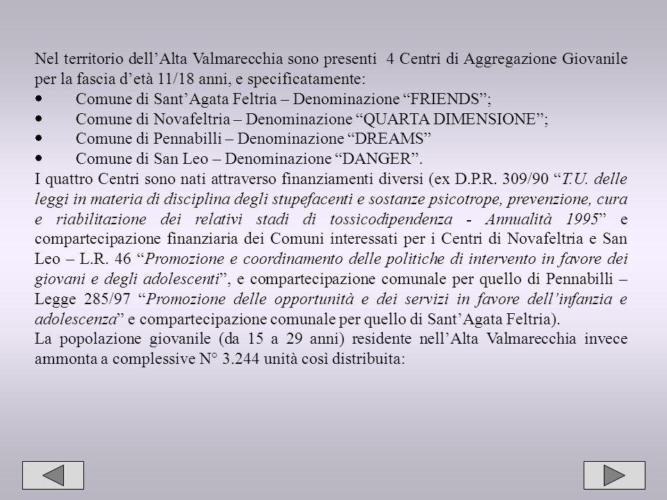 Nel territorio dell'Alta Valmarecchia sono presenti 4 Centri di Aggregazione Giovanile per la fascia d'età 11/18 anni, e specificatamente: