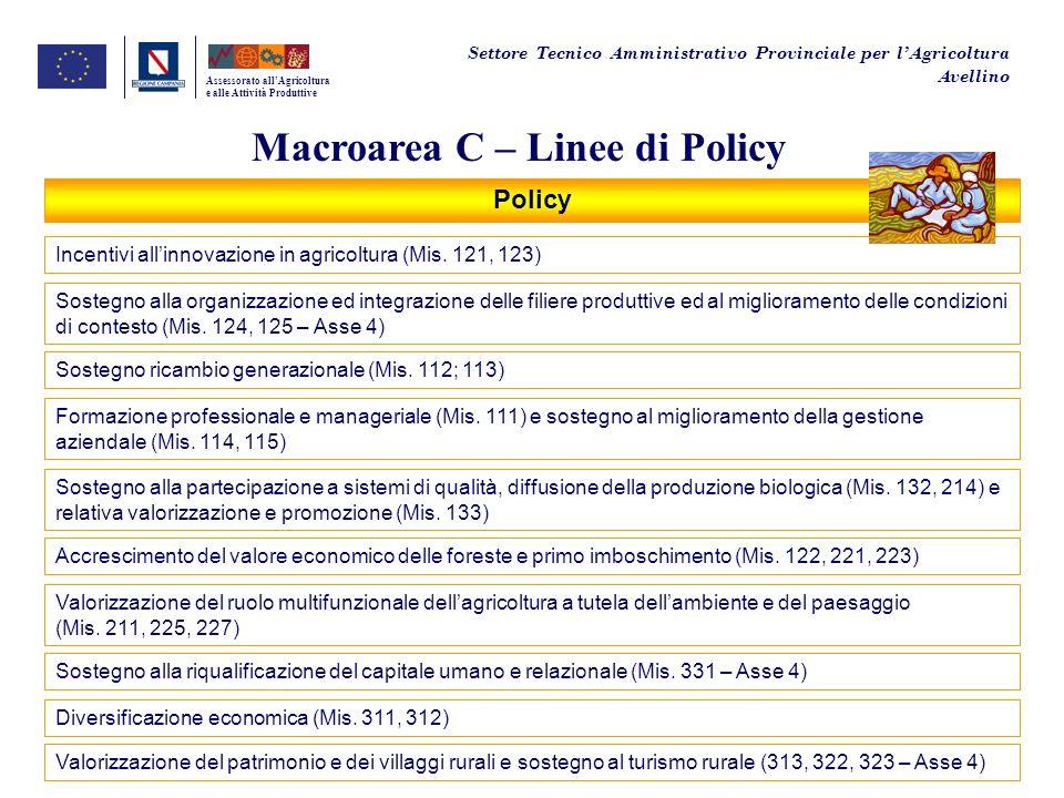 Macroarea C – Linee di Policy