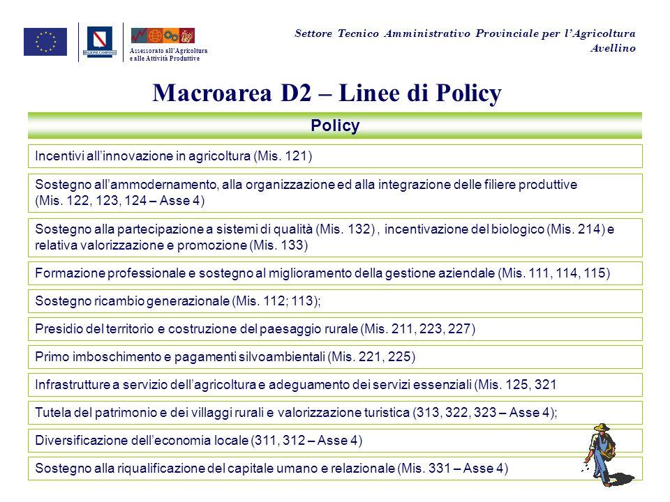 Macroarea D2 – Linee di Policy