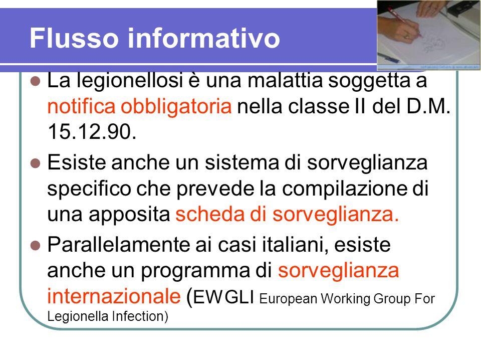 Flusso informativo La legionellosi è una malattia soggetta a notifica obbligatoria nella classe II del D.M. 15.12.90.