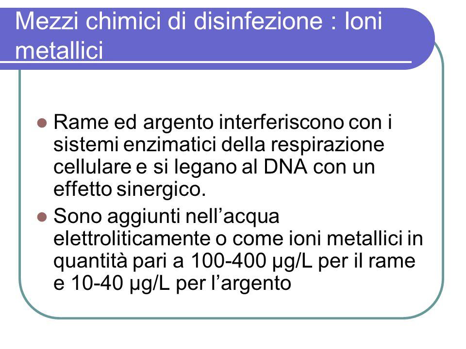 Mezzi chimici di disinfezione : Ioni metallici