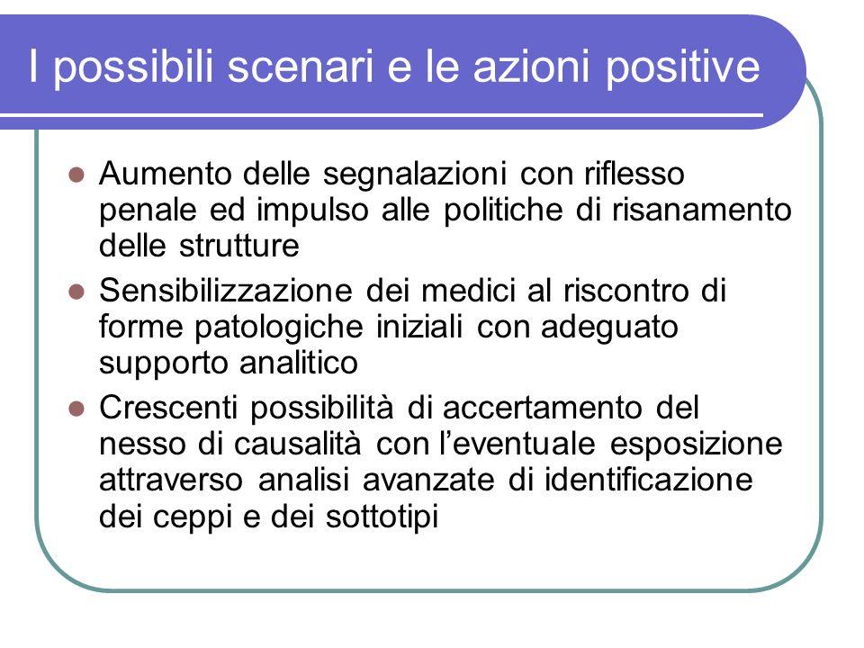 I possibili scenari e le azioni positive